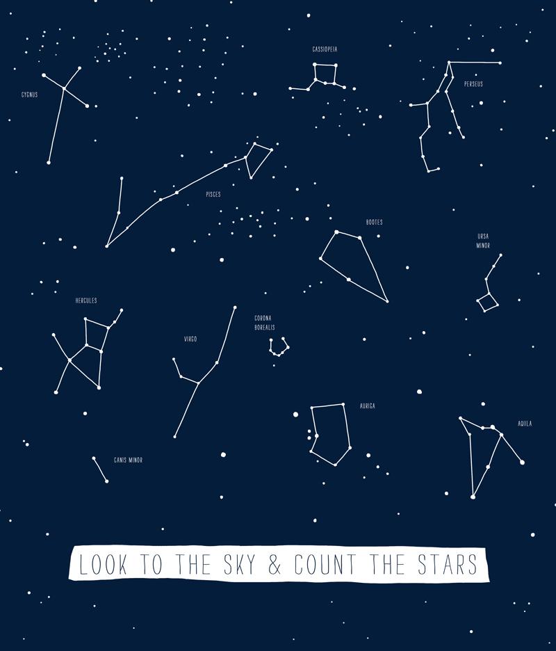 star map | sleeping under the stars